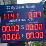 Самый низкий курс доллара